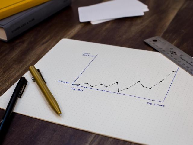 管理会計の導入
